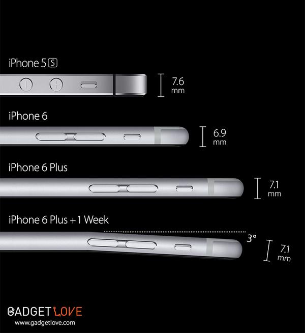 Iphone 6 Bükülme Caps
