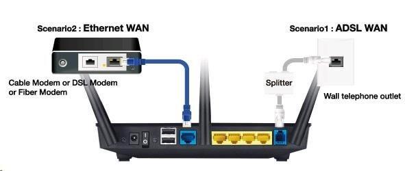 asus-dsl-n14u-wireless-adsl-n-router-90ig00z1-bm3000-original