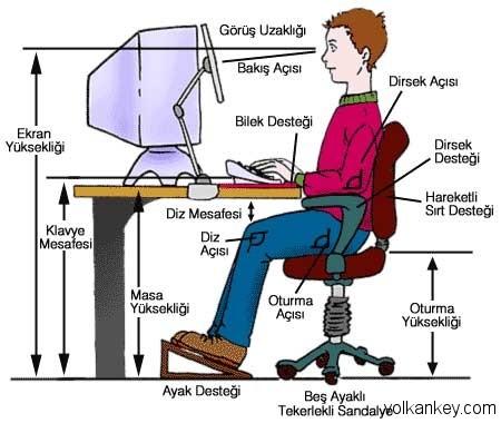 Bilgisayar Başında Otururken