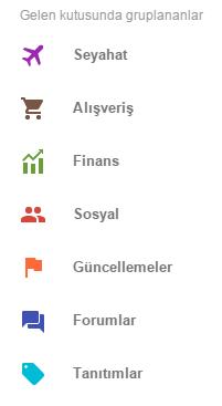 Inbox Google Gmail Uygulamasının Yeni Veliahtı