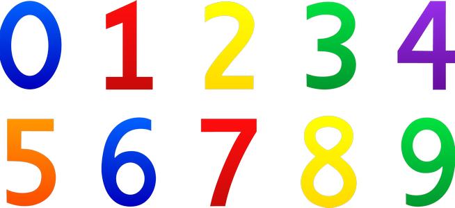 Matematik Bölünebilme Kuralları